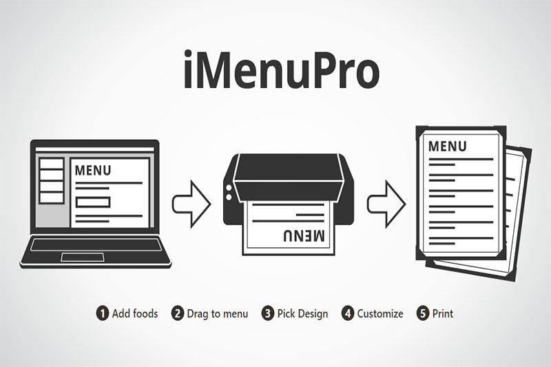 logo iMenuPro