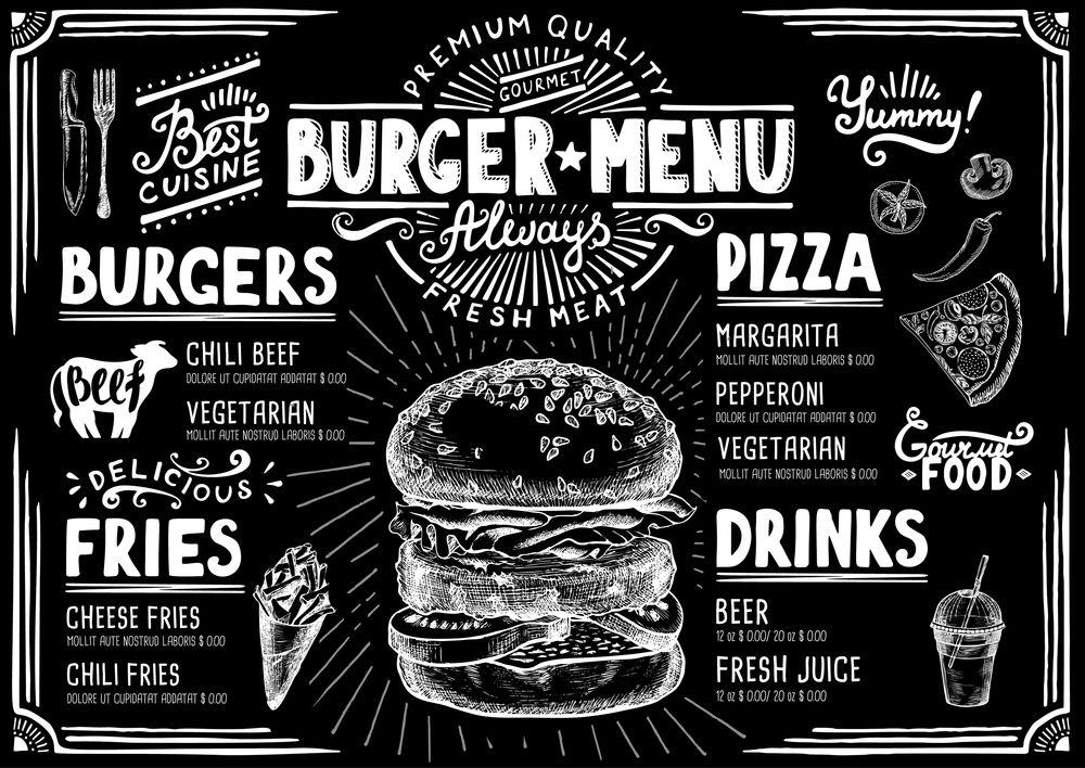 Mẫu menu bảng đen cho quán cafe