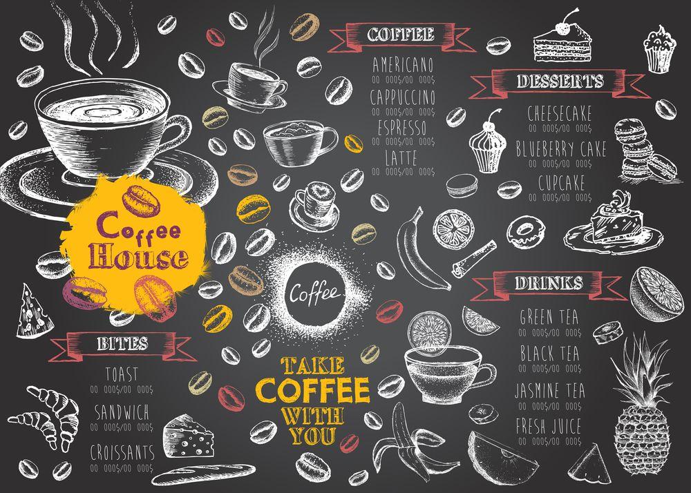 Thiết kế menu cà phê